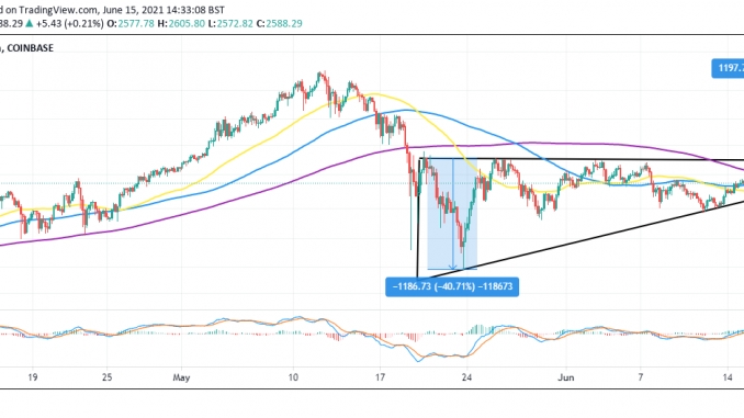Which Cryptocurrency Will Explode June 2021 Week 3