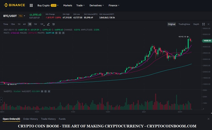 Binance Review - Binance Is The Best Cryptocurrency Exchange And Trading Platform For Bitcoin, Ethereum, ADA, BNB, DOT, XRP And Tether Pairs