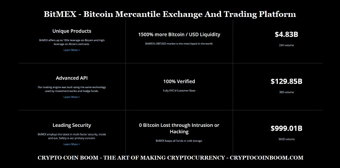 BitMEX Review - BitMEX Is A Bitcoin Mercantile Exchange And Trading Platform. Trade Bitcoin And Other Cryptocurrencies With 100x Leverage.
